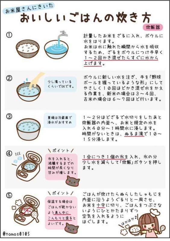 浸す 時間 米 水 に 時短目的でお米をお湯につけても大丈夫でしょうか